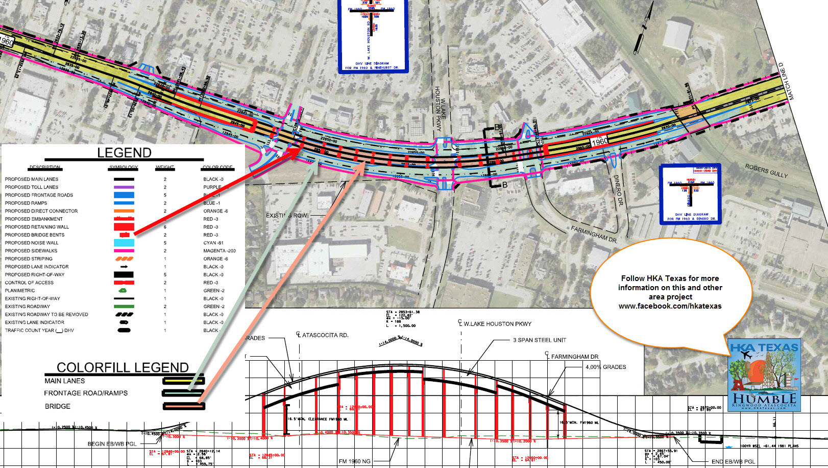 New Proposed Bridge Over Atascocita Rd And West Lake